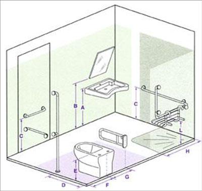 Bagno per disabili consigli progettazione normativa - Misure bagno minimo ...