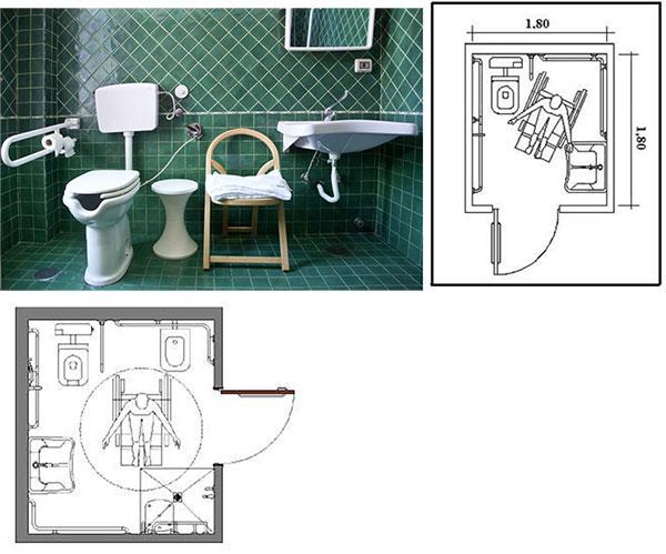 Bagno per disabili consigli progettazione normativa for Tazza del bagno